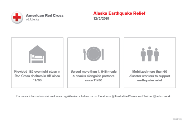 Earthquake Relief Graphic_v2
