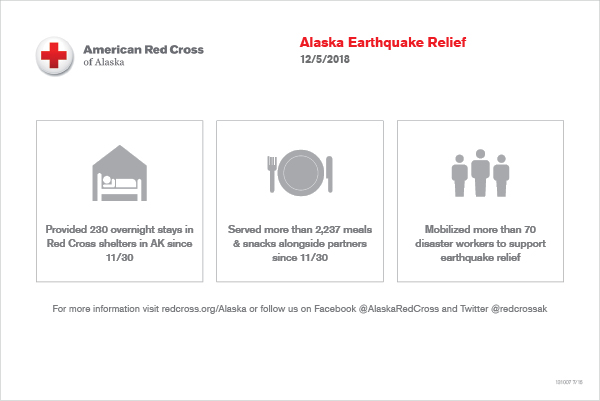 Earthquake Relief Graphic_v3